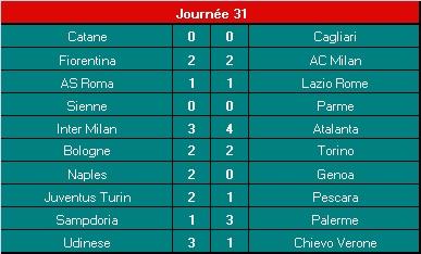 J31_resu_italie
