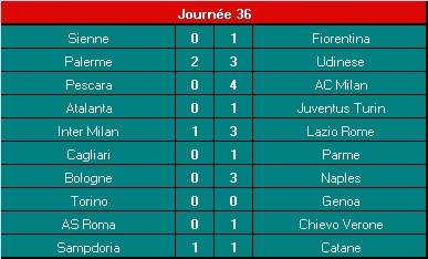 J36_italie_resu